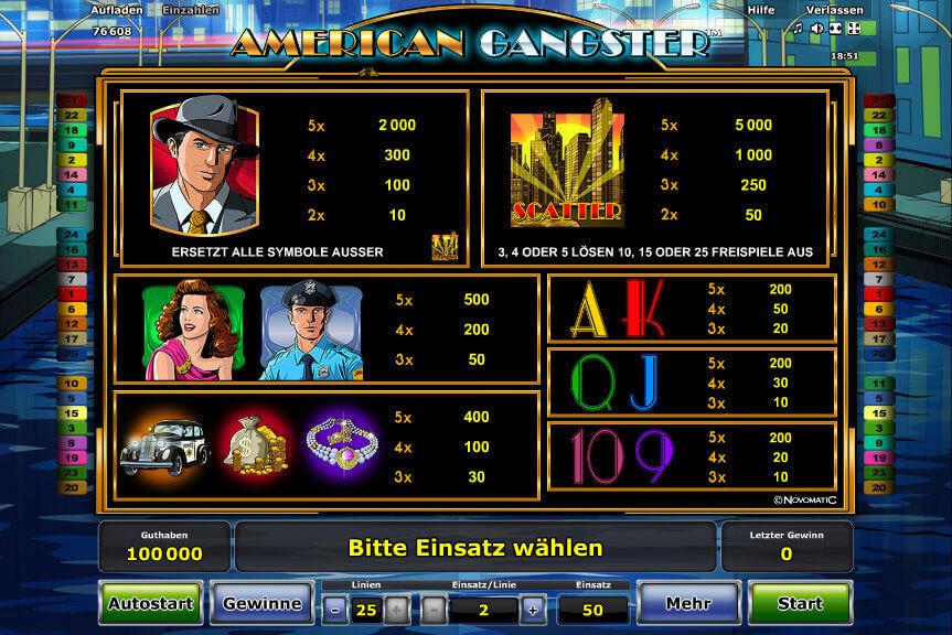 Stargames ist ein sicheres Casino, wo Du American Gangster in Deutsch spielen können, mit Ihrer Wahl der Währung.
